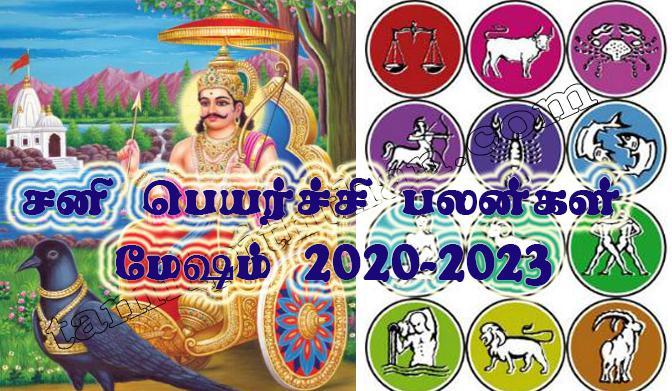 Sani Peyarchi Palangal Mesham 2020-2023
