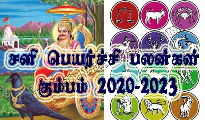 Sani Peyarchi Palangal Kumbam 2020-2023